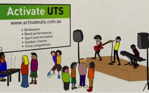 悉尼科技大学的国际学生都能享受哪些福利?