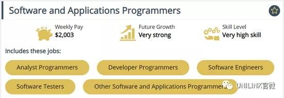 澳大利亚IT计算机专业2021留学攻略: 大学录取、技术移民及就业方向