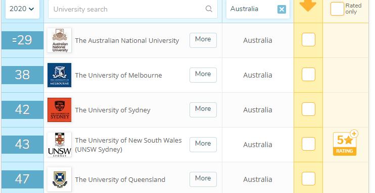 在澳大利亚国立大学 (ANU) 就读是怎样的一番体验?