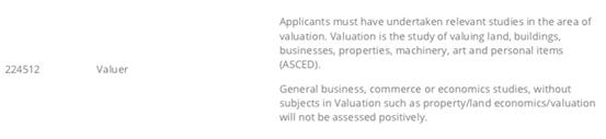 商科移民的隐藏菜单 - 地产估价师 Property Valuer