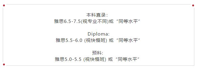【高考出国】2020高考成绩申请澳洲留学完全攻略