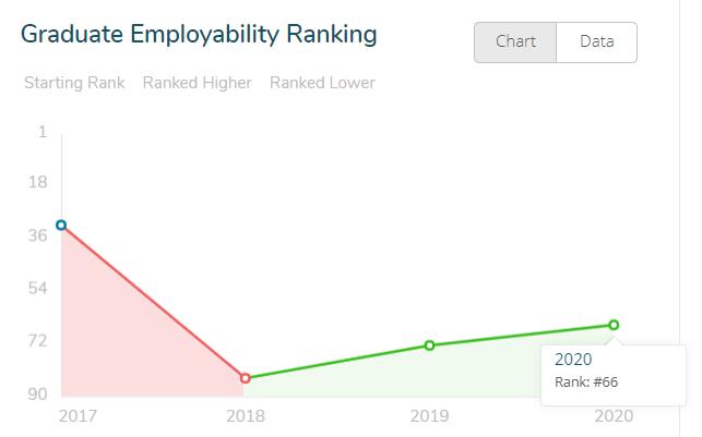 澳大利亚国立大学(ANU)的全球排名如何?在国际上处于一个什么样地位?