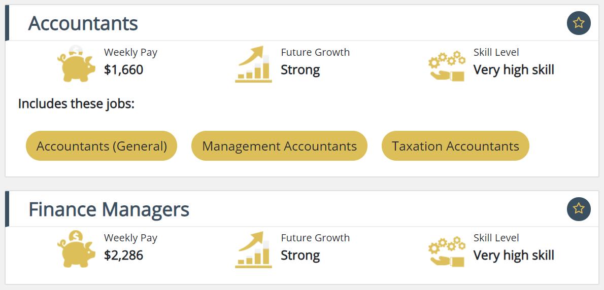 澳大利亚会计与金融专业留学攻略: 专业介绍、学校排名及就业前景