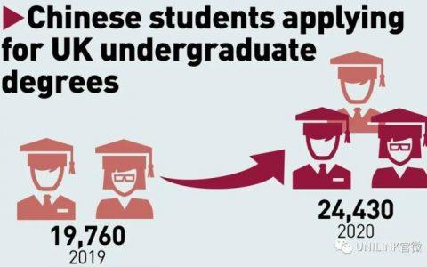 澳专家建议对中国开放入境!中国留学生人数下降20%,澳洲慌了:再不开国门留学生就跑了...